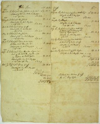 Manuscript] John Spore and Andrew Graff Ledger from April 1769 through April 1774. Andrew Graff,...