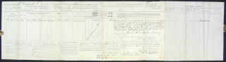 Printed Document Completed in Manuscript] Muster-Out Roll of Andersonville Prisoner Signed by...